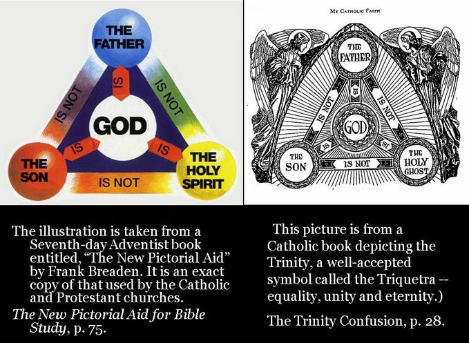 Seventh day Adventist and Catholic Shield of the Trinity compared