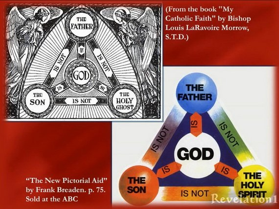 Catholic and Seventh day Advemntist Trinity compared