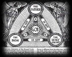 Catholic Shield of the Trinity