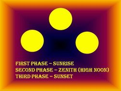 Three phases of the sun